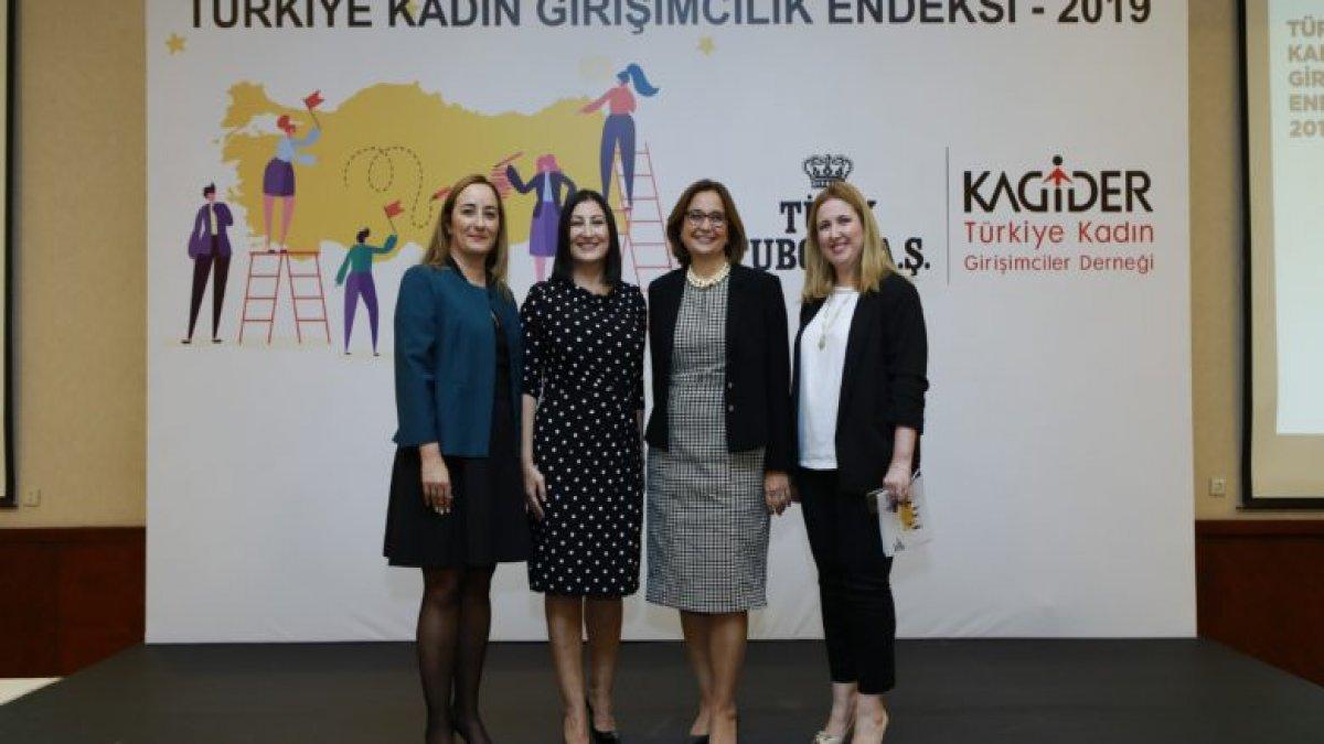 Türkiye'nin İlk Kadın Girişimcilik Araştırması Sonuçlandı!
