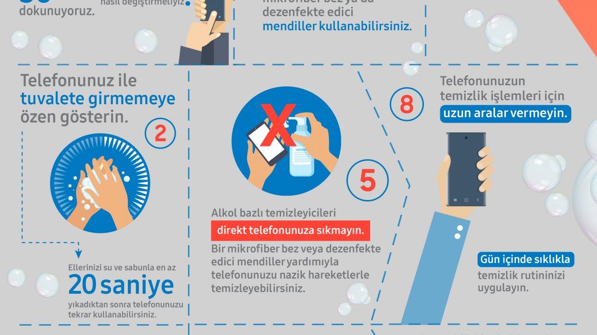 Koronavirüs tehdidine karşı telefon ve tabletlerinizi nasıl temizlemelisiniz?
