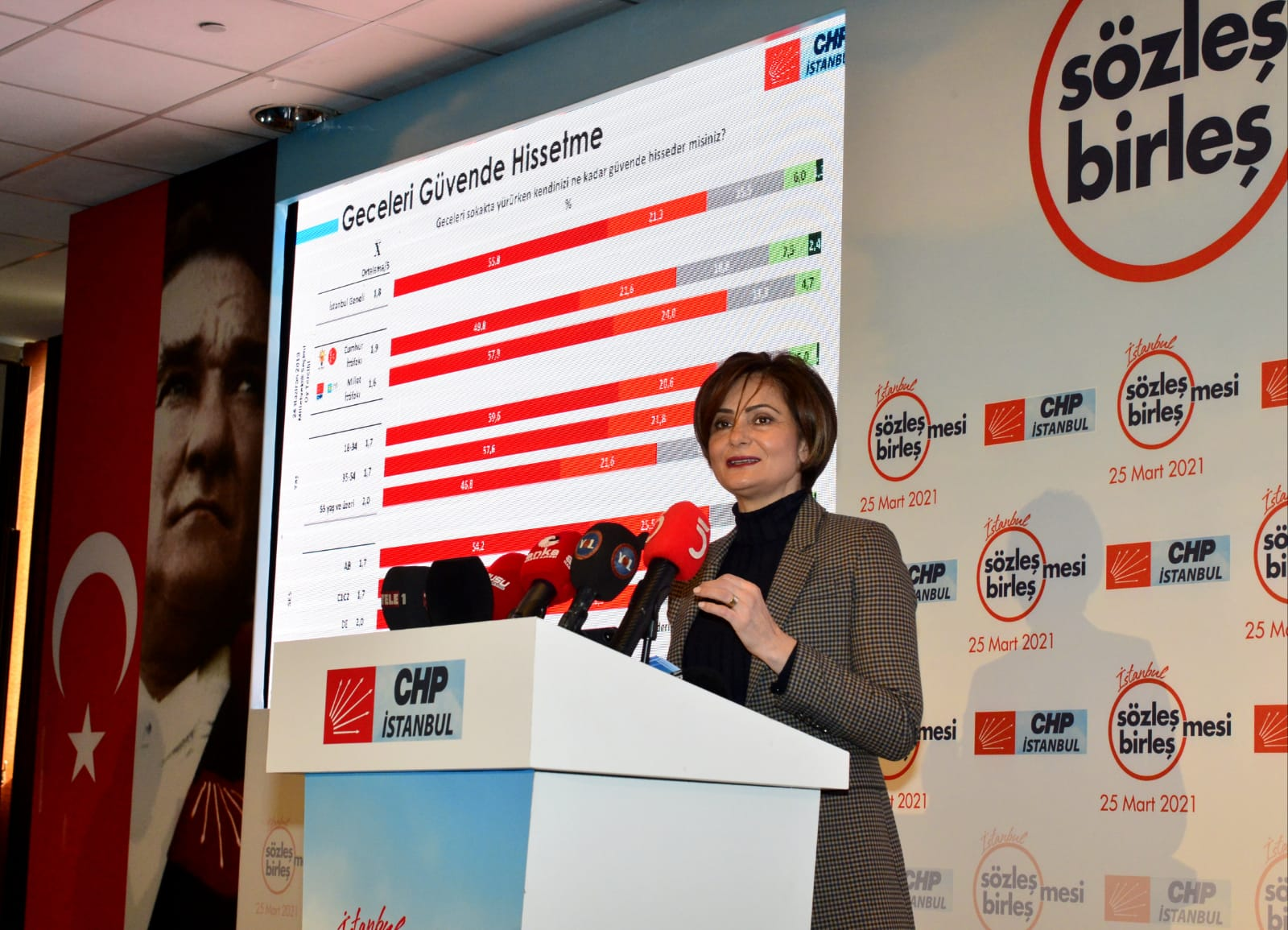 """""""İstanbul Sözleşmesi ihtiyaçtan öte bir zorunluluktur"""""""