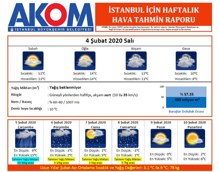 1580801284-akom-tahmin04022020.jpg