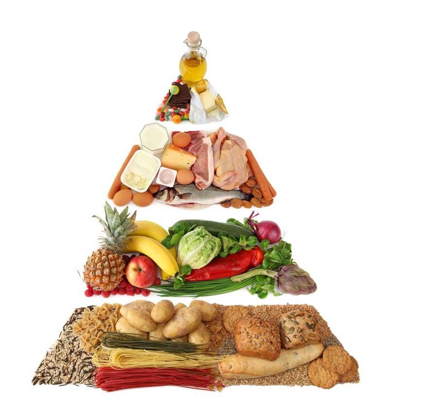 food-groups.jpg