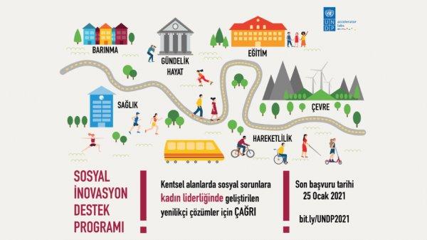 sosyal-inovasyon-ana-gorsel-1920cmx1080cm-calisma-yuzeyi-1-1030x579.png